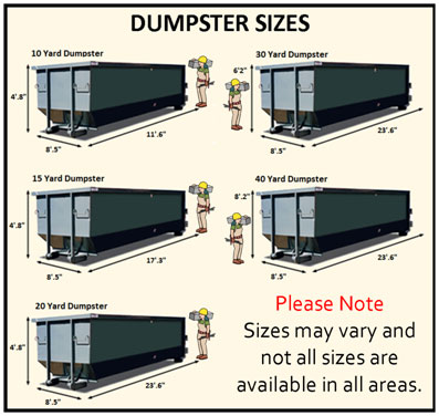 dumpstersize